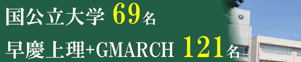 平成28年度 合格状況 - 国公立大学69名 早慶上理GMARCH121名